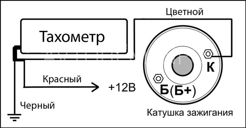 Как подключить тахометр на ваз 2101 схема подключения